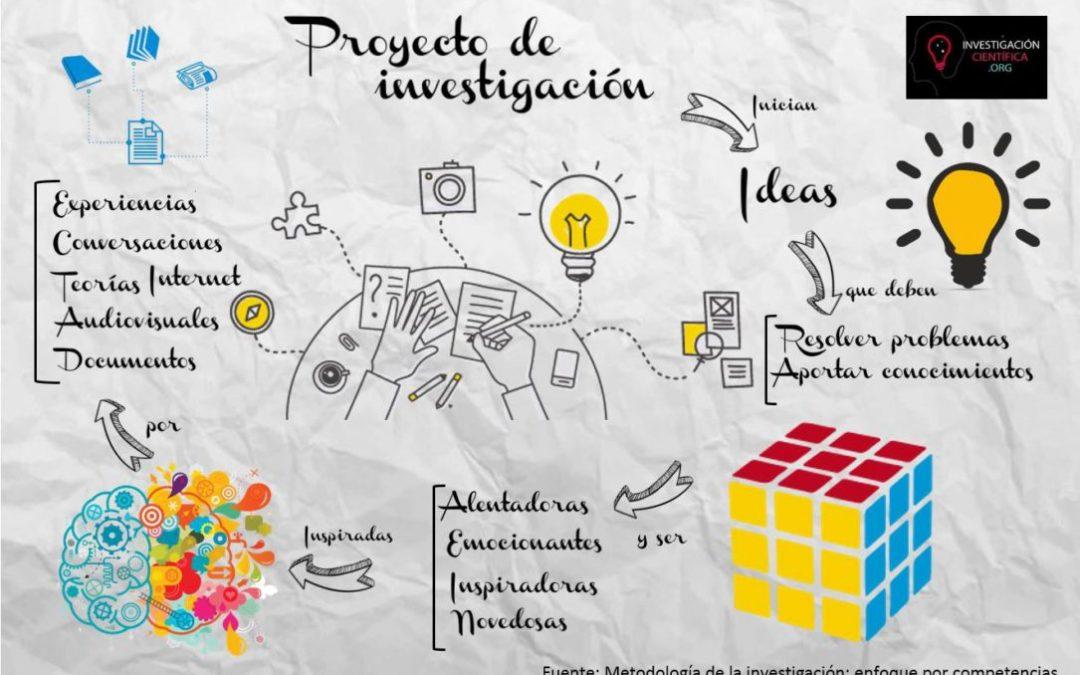 Proyectos de investigación en Educación Física.